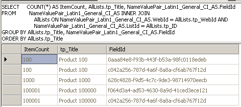 #Rows in NameValuePair grouped by Indexed Column