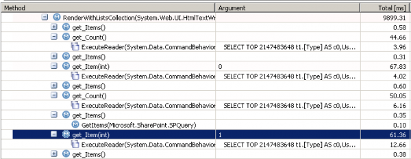 Every access to the Items property executes the same SQL statement again