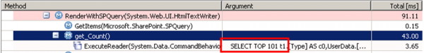 SPQuery.RowLimit limits the number of records retrieved from the SharePoint Content Database