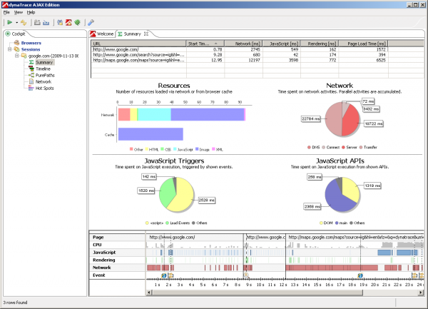 Summary View showing high-level analysis for each visited URL